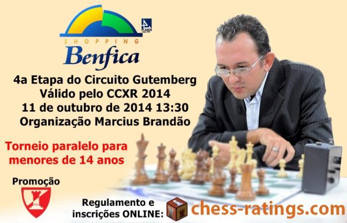 http://www.chess-ratings.com/app/69.folder